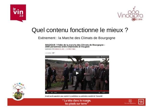 Quel contenu fonctionne le mieux ?  Evènement : la Marche des Climats de Bourgogne