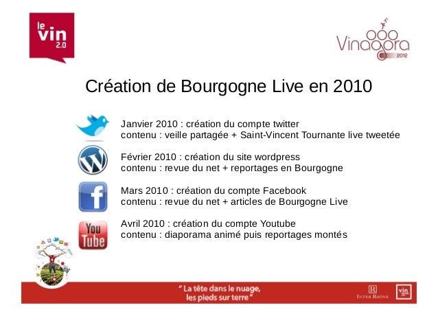 Création de Bourgogne Live en 2010    Janvier 2010 : création du compte twitter    contenu : veille partagée + Saint-Vince...