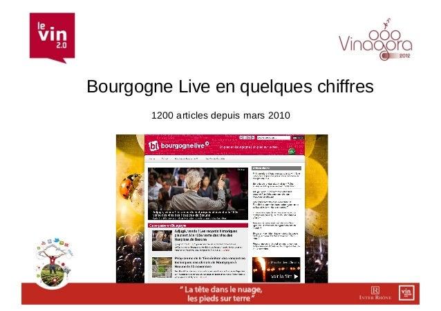 Bourgogne Live en quelques chiffres       1200 articles depuis mars 2010