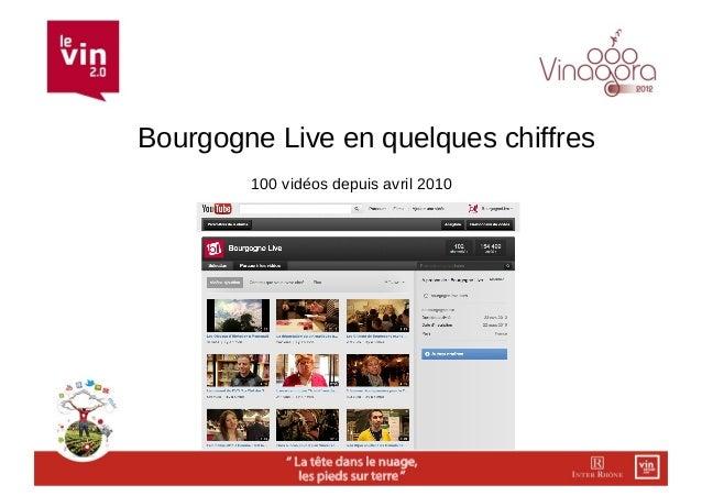 Bourgogne Live en quelques chiffres        100 vidéos depuis avril 2010