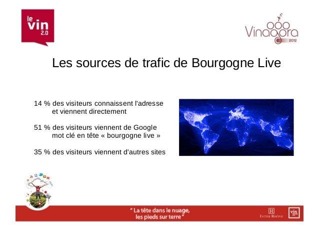 Les sources de trafic de Bourgogne Live14 % des visiteurs connaissent ladresse     et viennent directement51 % des visiteu...