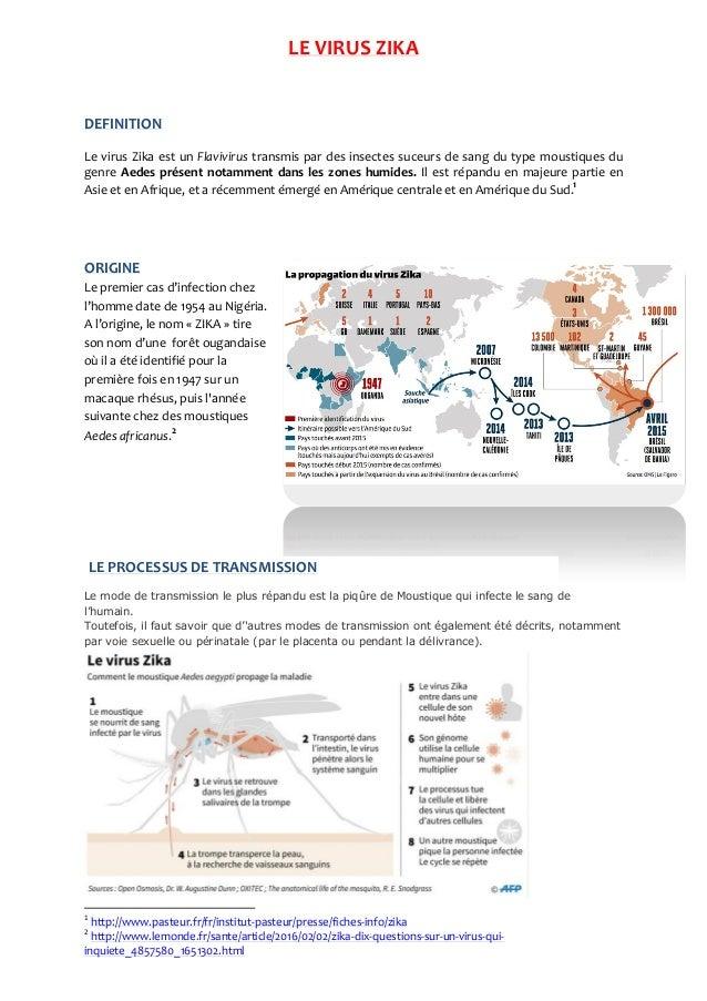 LE VIRUS ZIKA DEFINITION Le virus Zika est un Flavivirus transmis par des insectes suceurs de sang du type moustiques du g...