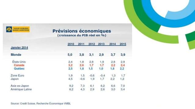 PERSPECTIVES ÉCONOMIQUES MONDIALES • L'environnement économique et financier est moins fragile, mais la croissance demeure...