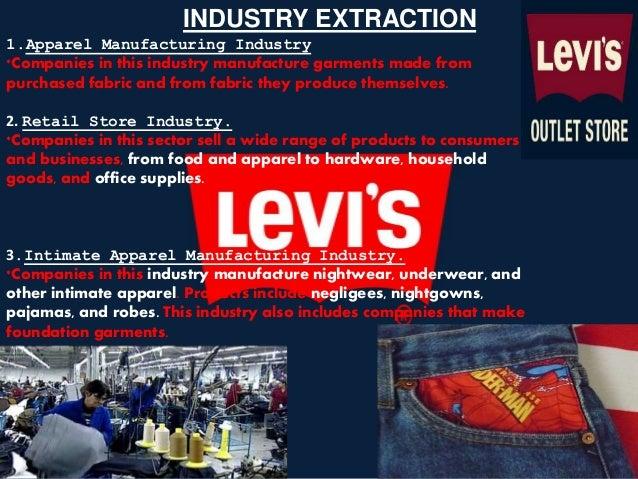 Levi Strauss Human Resource Management Essay