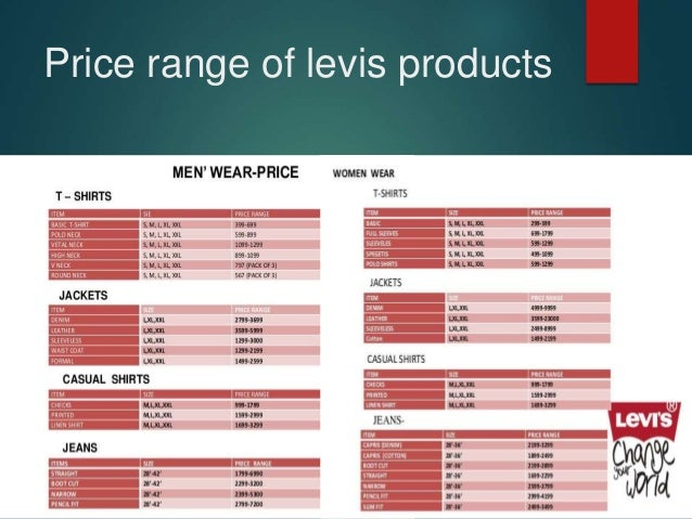 marketing analysis of levi strauss and co marketing essay Levi strauss and co has been in the business of fashion retailing since 1853 in a report by datamonitor (2012), the company, with employees numbering around 17,000, operates in the americas, europe, and asia pacific.