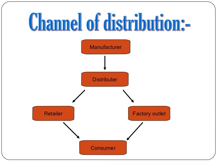 free case study on sales and distribution management Supply chain management practices case study resources in business  free sales and distribution management by havaldar free (pdf, epub, mobi) author.