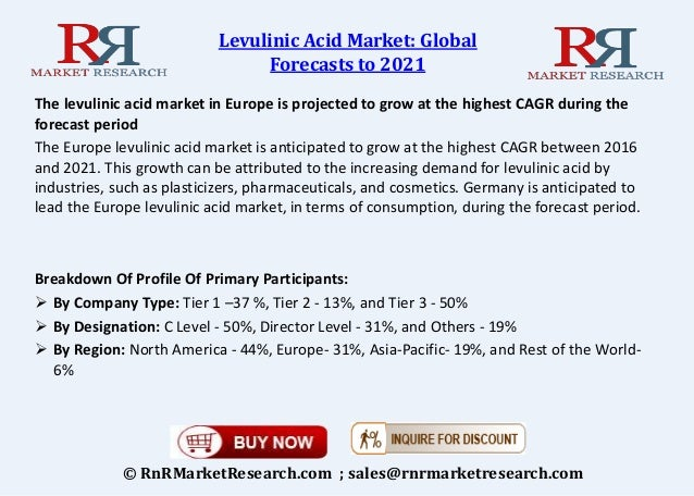 global levulinic acid market is expected Research and markets: global levulinic acid market 2015-2019 with biofine technology, dupont & segetis dominating  market are expected to.