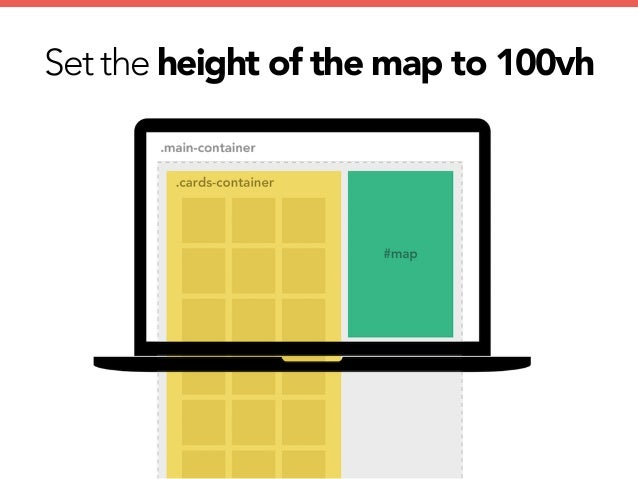 Building Layouts with CSS