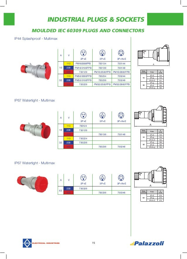 lewden electrical palazolli industrial plugs sockets isolators switches enclosures rcd units 19 638?cb=1373424941 lewden electrical palazolli industrial plugs & sockets, isolators & iec 60309 wiring diagram at mifinder.co