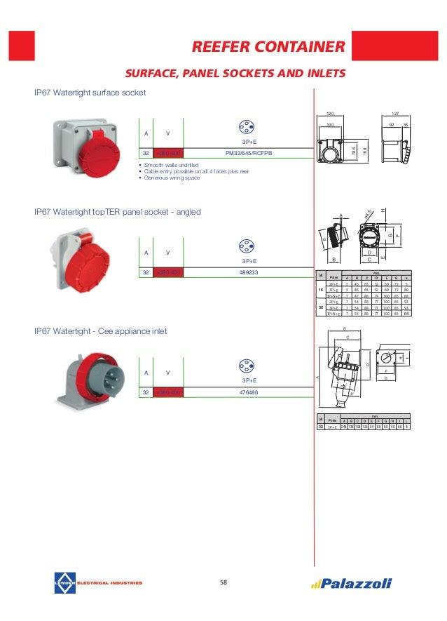 Lewden electrical palazolli industrial plugs sockets isolators cheapraybanclubmaster Choice Image