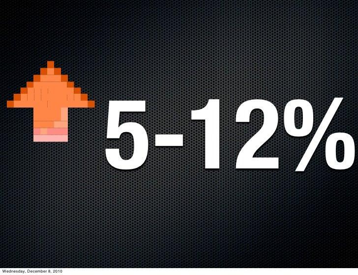 5-12%Wednesday, December 8, 2010