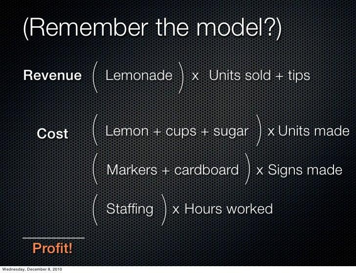 (Remember the model?)         Revenue              (   Lemonade   )   x Units sold + tips               Cost           ( L...