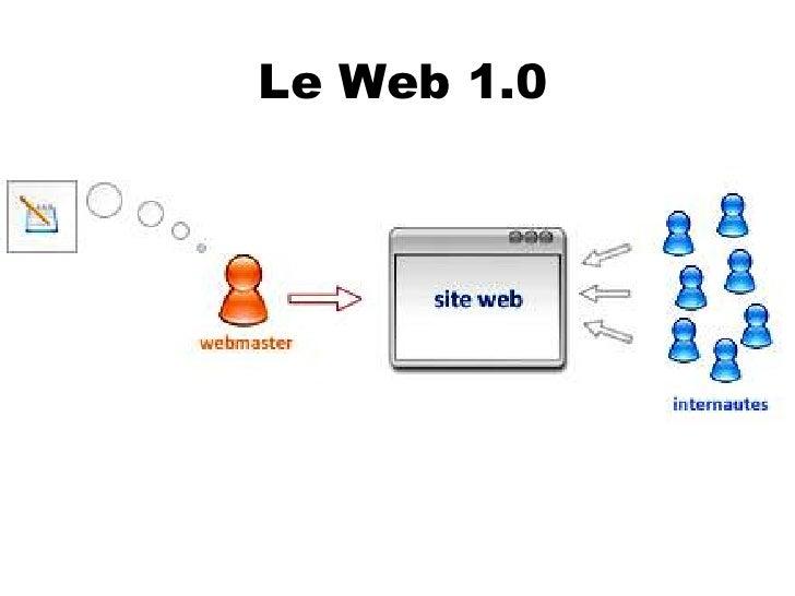 Le Web 1.0<br />