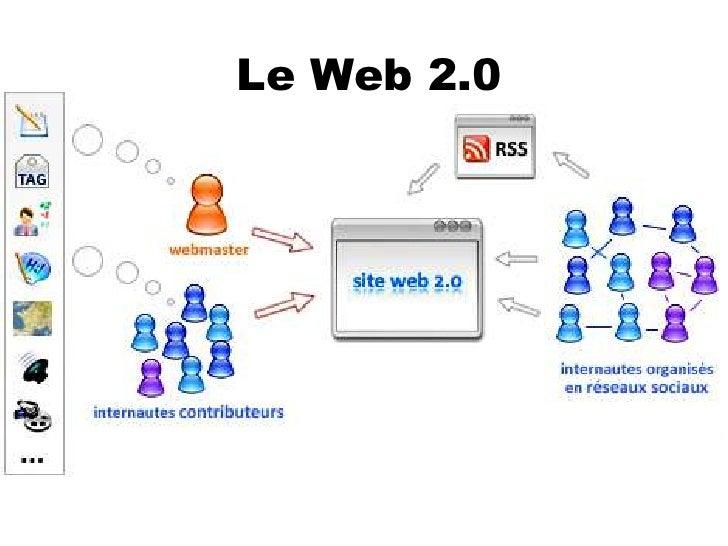 Le Web 2.0<br />