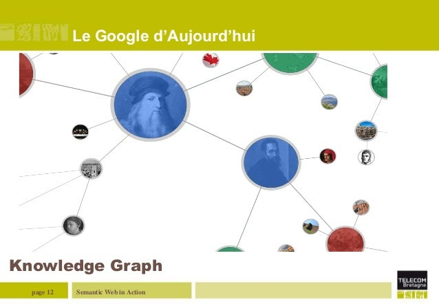 Le Google d'Aujourd'hui  Knowledge Graph page 12  Semantic Web in Action