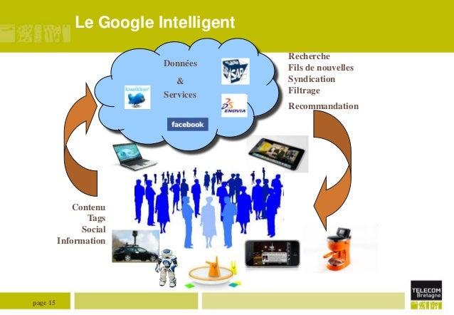 Le Google Intelligent Données & Services  Recherche Fils de nouvelles Syndication Filtrage Recommandation  Contenu Tags So...