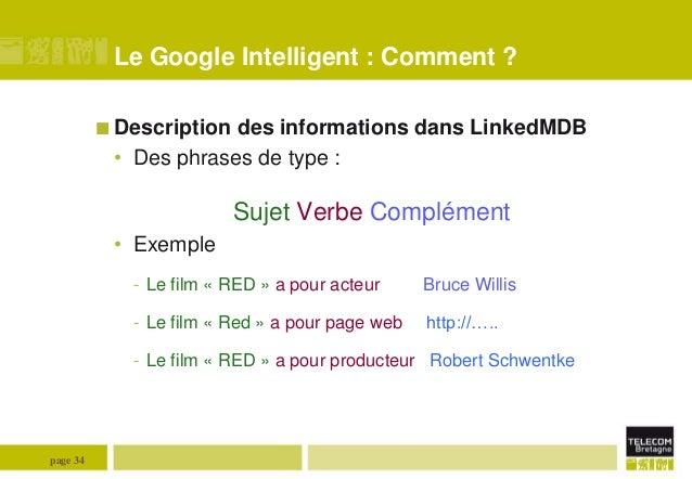 Le Google Intelligent : Comment ?  Description  des informations dans LinkedMDB • Des phrases de type :  Sujet Verbe Comp...