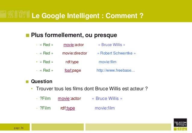 Le Google Intelligent : Comment ?  Plus  formellement, ou presque  - « Red »  movie:actor  « Bruce Willis »  - « Red »  m...