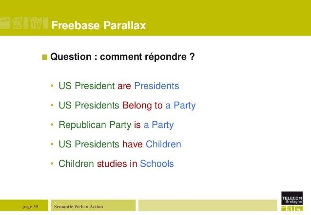 Freebase Parallax  Question  : comment répondre ?  • US President are Presidents • US Presidents Belong to a Party • Repu...