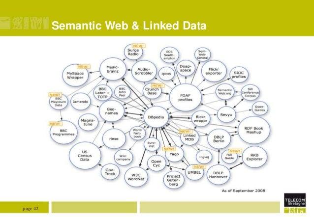 Semantic Web & Linked Data  page 42
