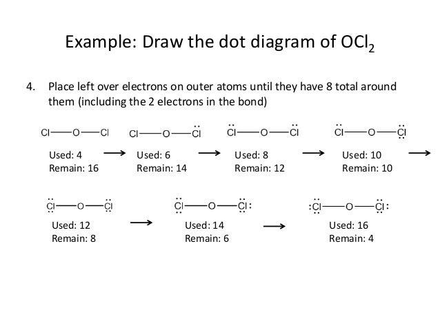 Ocl2 Lewis Dot Diagram Electrical Work Wiring Diagram