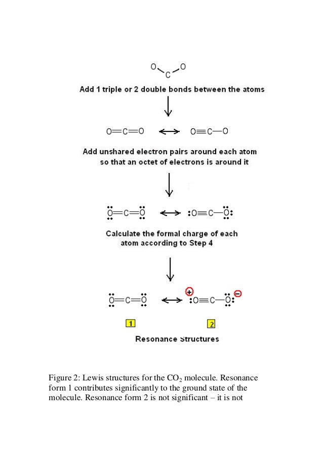 Lewis Dot Diagram For Co2 Wiring Diagram