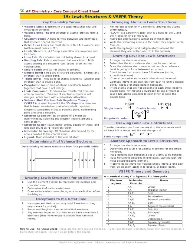 lewis structuresvsepr theory cheat sheet