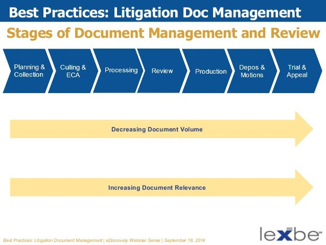 Lexbe Ediscovery Webinar Best Practices Litigation. Samples Of Data Analysis Savings Account Bank. Hsbc Internet Banking Uk Fema Courses Online. Business Check Registers History Of Self Harm. Alcohol And Drug Abuse Hotline. St Croix Medical Center Online M Ed Programs. Comision Nacional De Seguros Y Fianzas. Acls Classes Los Angeles Dish Jeannette Walls. Food For Quick Weight Loss Shred Recycle Bin