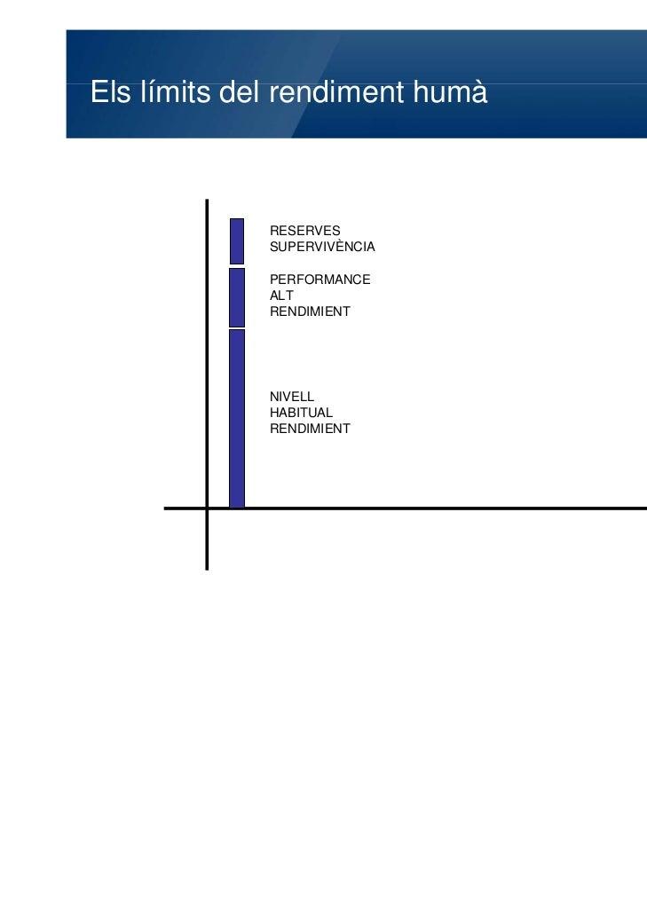 ExpoManagementEls límits del rendiment humà   Auditorio Liderazgo 2010                                                    ...