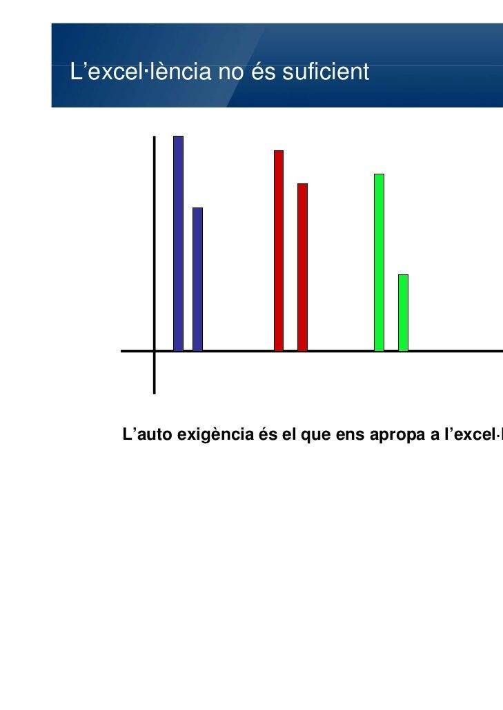 ExpoManagementL'excel·lència no és suficient                     Auditorio Liderazgo 2010                                 ...