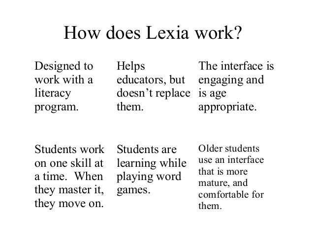 How do you use the Lexia Reading program?