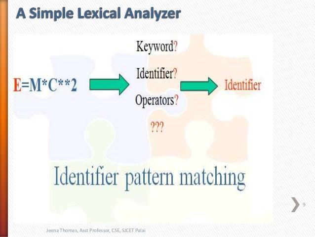 Define Pattern In Compiler Design
