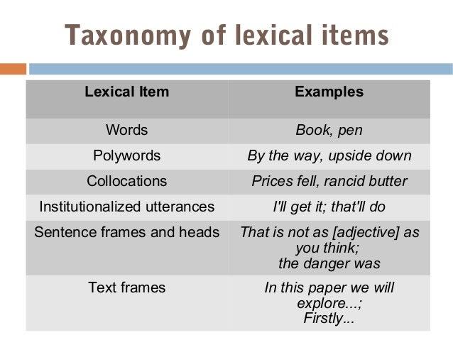 Lexical item | revolvy.