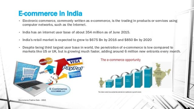 E-Commerce Industry Reports: Latest Market Statistics & Trends