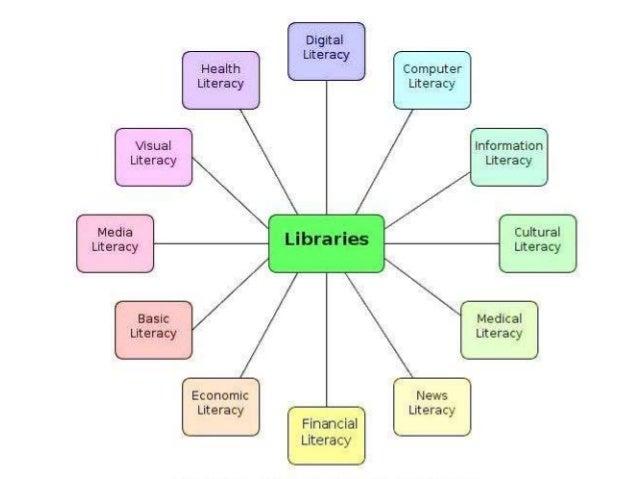Five  Literacies