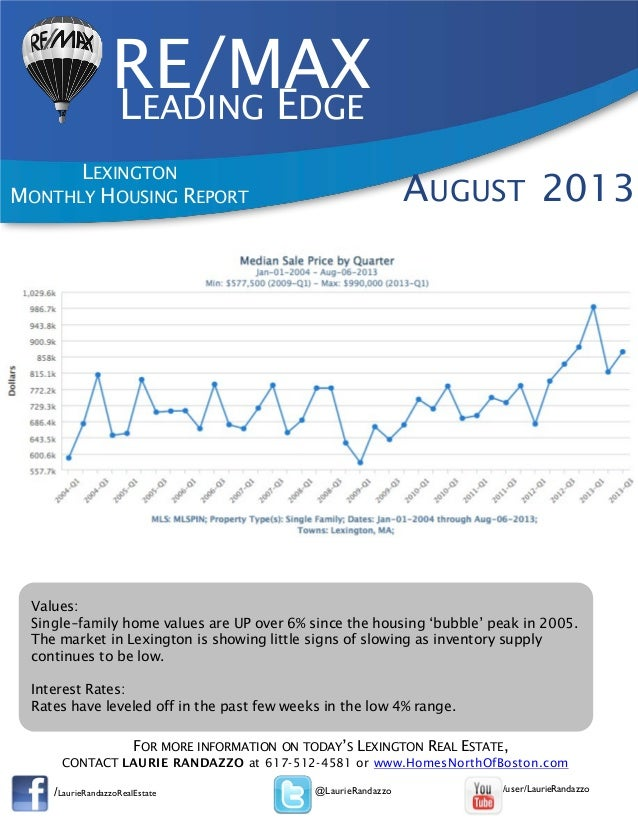 A 2013 RE/MAXLEADING EDGE LEXINGTON MONTHLY HOUSING REPORT UGUST Values: Single-family home values are UP over 6% since th...