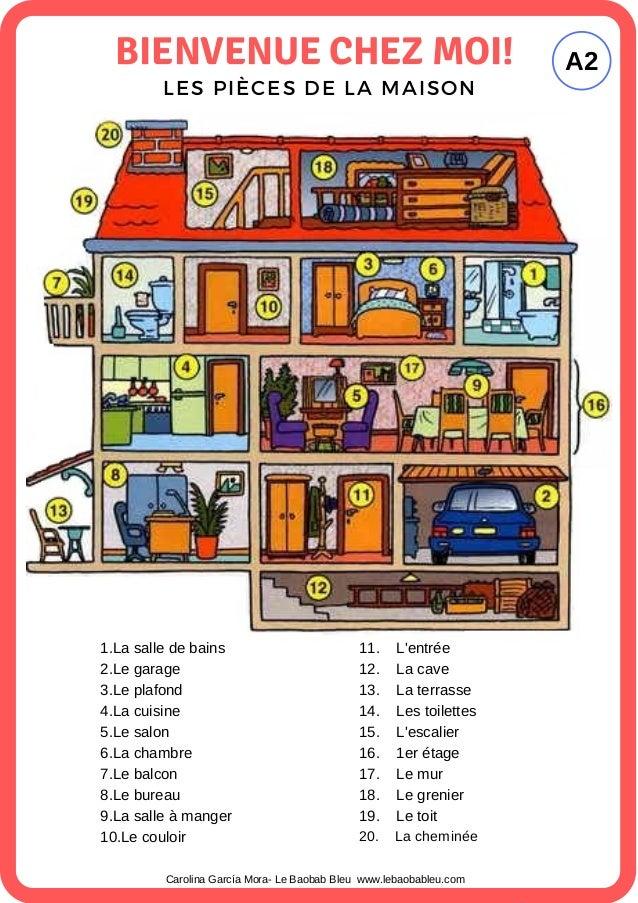 BIENVENUE CHEZ MOI! LES PI�CES DE LA MAISON 1.La salle de bains 2.Le garage 3.Le plafond 4.La cuisine 5.Le salon 6.La cham...