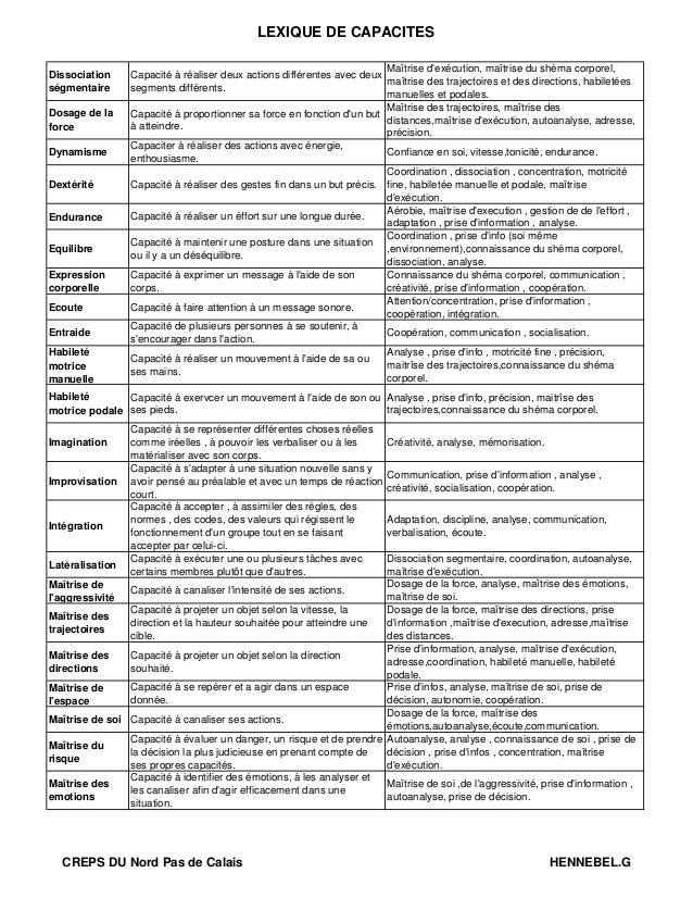 LEXIQUE DE CAPACITES                                                                        Maîtrise dexécution, maîtrise ...