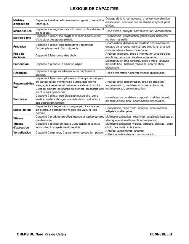 LEXIQUE DE CAPACITES                                                                       Dosage de la force, adresse, an...