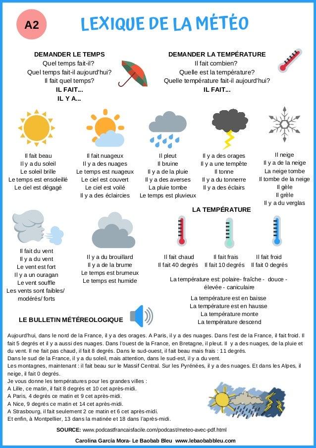 Il fait beau Il y a du soleil Le soleil brille Le temps est ensoleillé Le ciel est dégagé A2 Carolina García Mora- Le Baob...