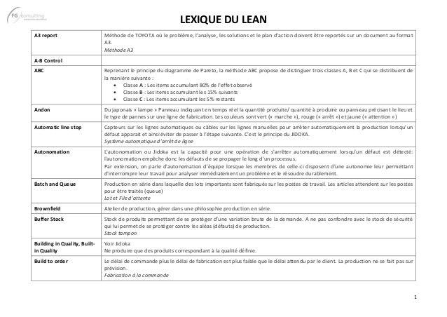LEXIQUE DU LEAN  1  A3 report  Méthode de TOYOTA où le problème, l'analyse, les solutions et le plan d'action doivent être...