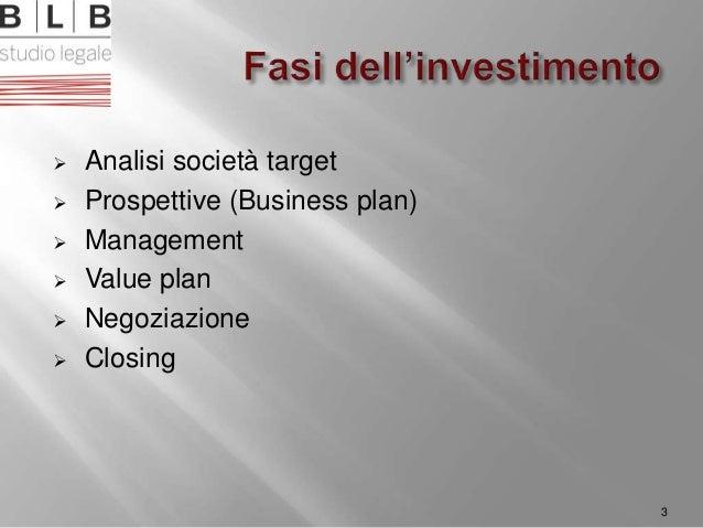  Analisi società target  Prospettive (Business plan)  Management  Value plan  Negoziazione  Closing 3