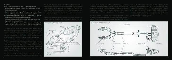 lfa engine diagram schematics wiring diagrams u2022 rh hokispokisrecords com