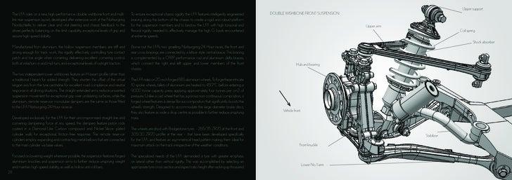 Lexus Lfa – Lfa Engine Diagram