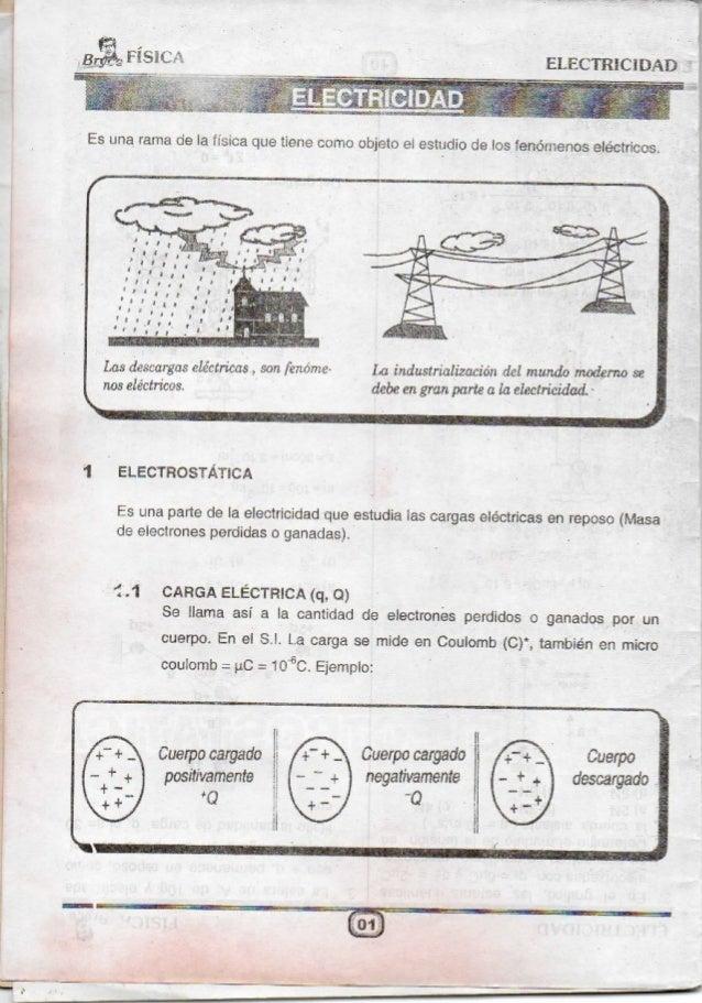 Ley de coulomb