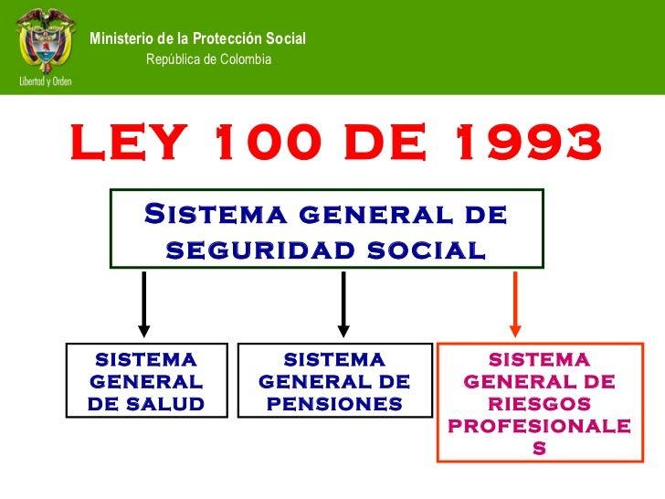 Ley 100 De 1993 Ministerio De Seguridad Social