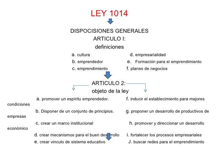 LEY 1014 DISPOCISIONES GENERALES ARTICULO I: definiciones a.  cultura  d.  empresarialidad b.  emprendedor   e.  Formación...