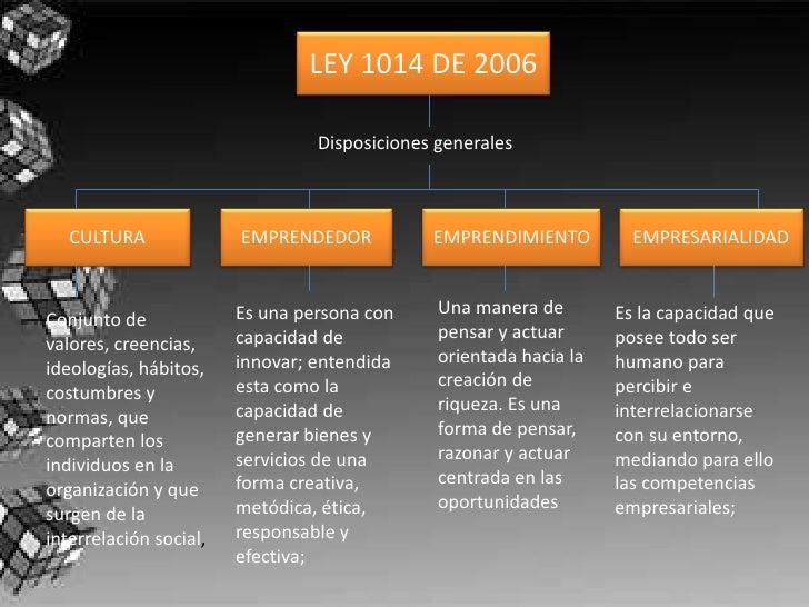 LEY 1014 DE 2006 <br />Disposiciones generales <br />CULTURA<br />EMPRENDEDOR <br />EMPRENDIMIENTO<br />EMPRESARIALIDAD<br...