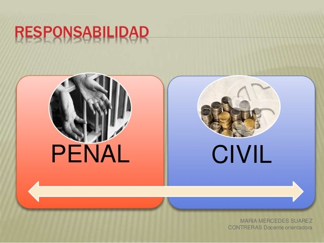 RESPONSABILIDAD PENAL CIVIL MARIA MERCEDES SUAREZ CONTRERAS Docente orientadora