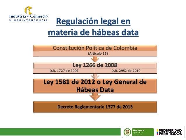 Leyes desde - Vigencia expresa y control de constitucionalidad LEY